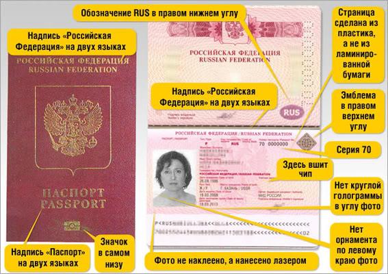 Брянск загранпаспорт быстро